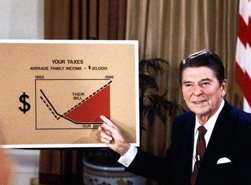 La politica economica di Reagan e gli effetti sulla società americana